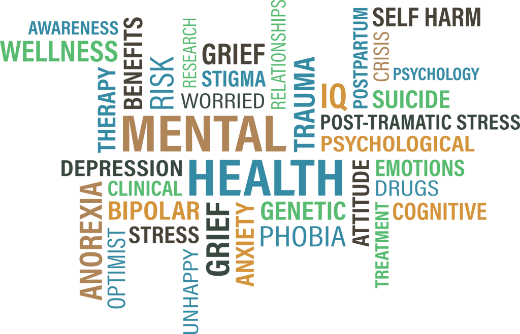 Mental Health Mind Map; Mind Maps for Freelance Writing Success