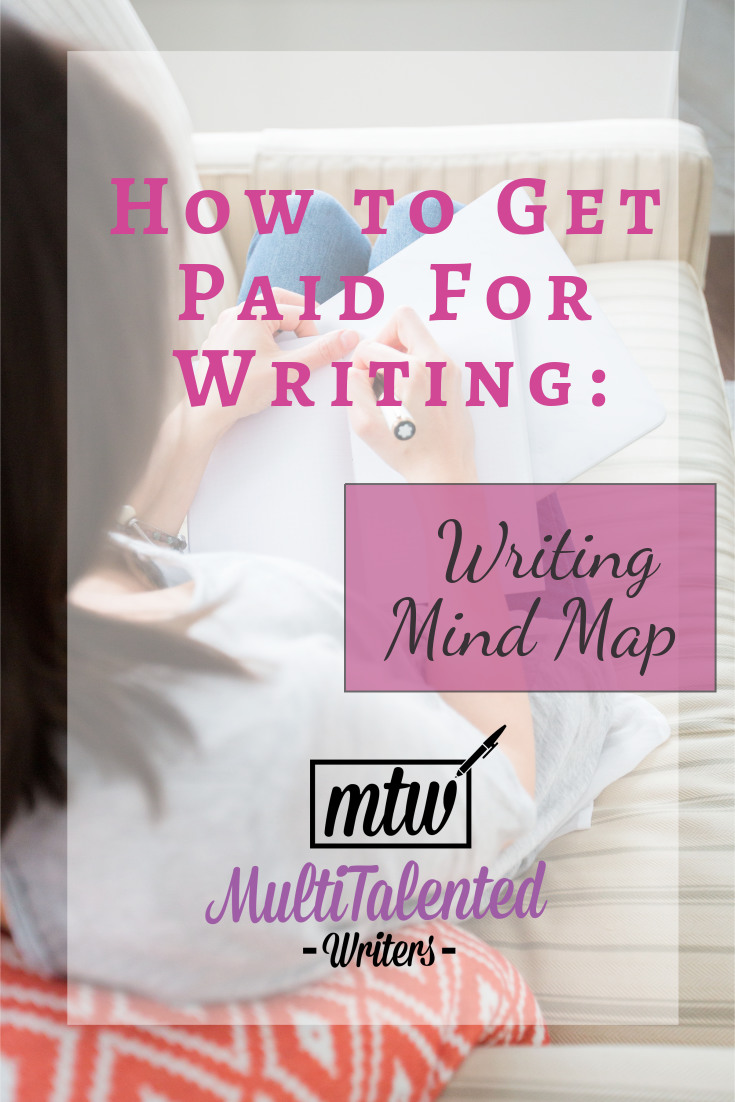 How to get paid for writing: writing mind map; Photo by Ana Tavares on Unsplash