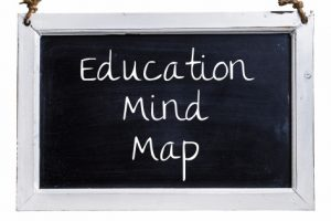 Mind maps for freelance writing: education mind map