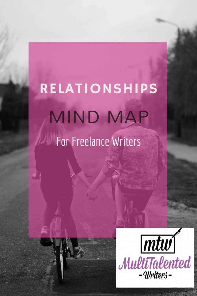 Relationships mind map for freelance writing success; couple on bike holding hands