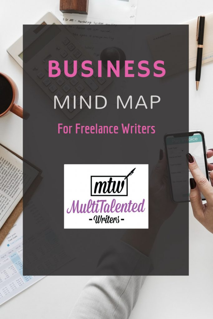 Business Mind Map for Freelance Writing Success