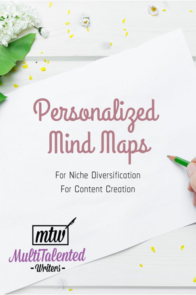 Personalized mind maps for niche diversification and content creation