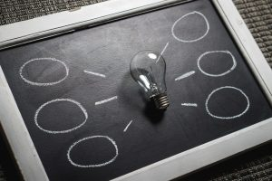 Mind Map, a light bulb on a black board, with bubbles drawn in chalk around it.