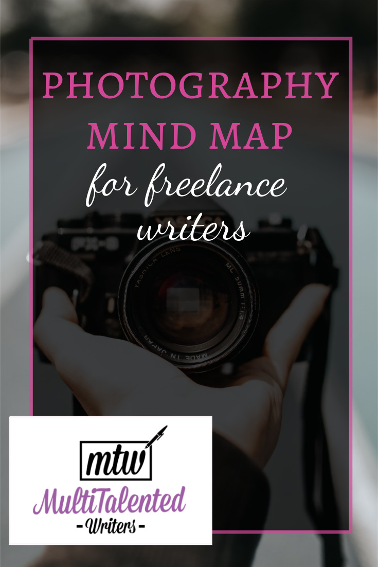 Photography mind map for freelance writers on www.multitalentedwriters.com. Pinterest blog title image. Pink and white letters on faint black background with think pink border. Words read: Photography mind map for freelance writers. MultiTalented Writers logo is on the lower left corner of the image. Background photo Photo by Ismail Hamzah on Unsplash shows a hand holding a camera, with the lens facing forward.
