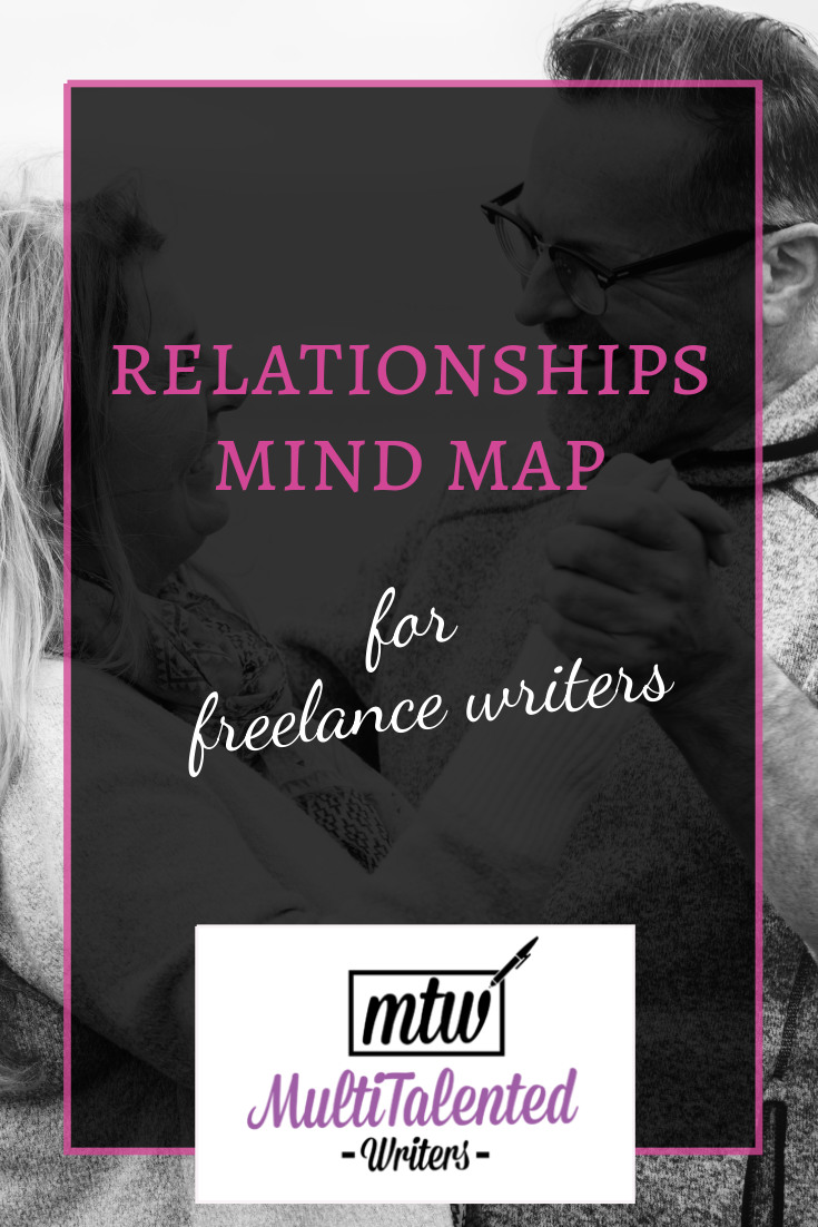 Relationships Mind Map for Freelance Writers, MultiTalented Writers.