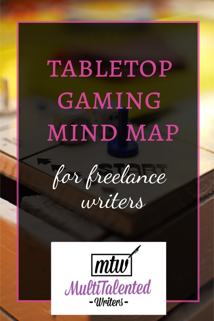 Tabletop gaming mind map for freelance writers, MultiTalented Writers Photo of game board in the background