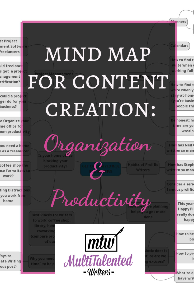 Mind Map for Content Creation: Organization & Productivity on MultiTalented Writers