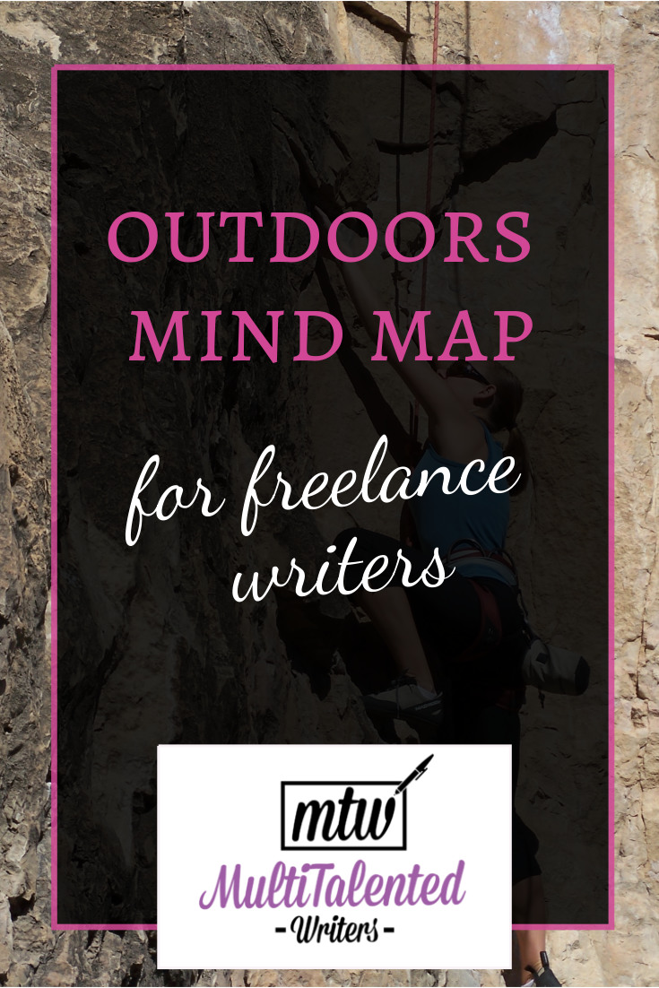 Outdoors mind map for freelance writers, MultiTalented Writers