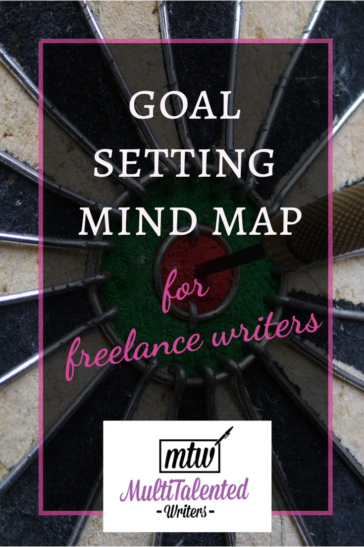 Goal Setting Mind Map for freelance writers on MultiTalented Writers. Use the mind map in this blog post to come up with blog post ideas about goal setting. Image description: background photo by Niels Kim on freeimages.com shows a dar in the bull's eye of a target.
