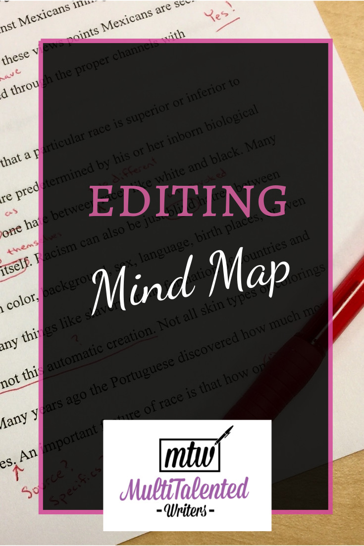 Editing Mind Map on MultiTalented Writers
