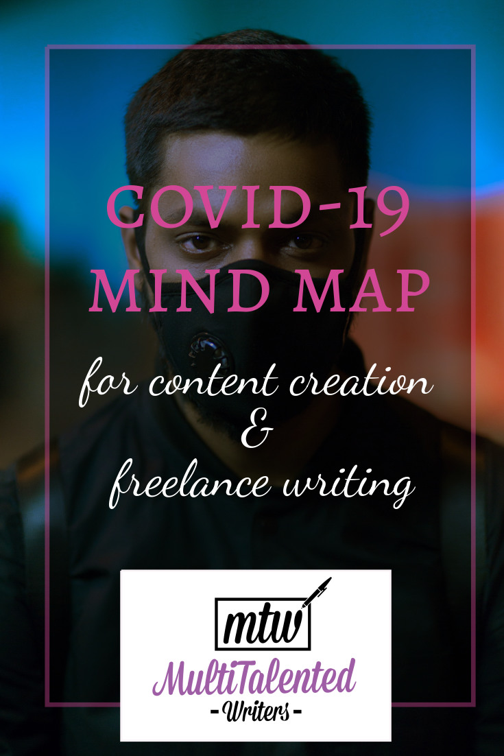 COVID-19 Mind Map for content creation and freelance writing. Picture of a black man wearing a mask.